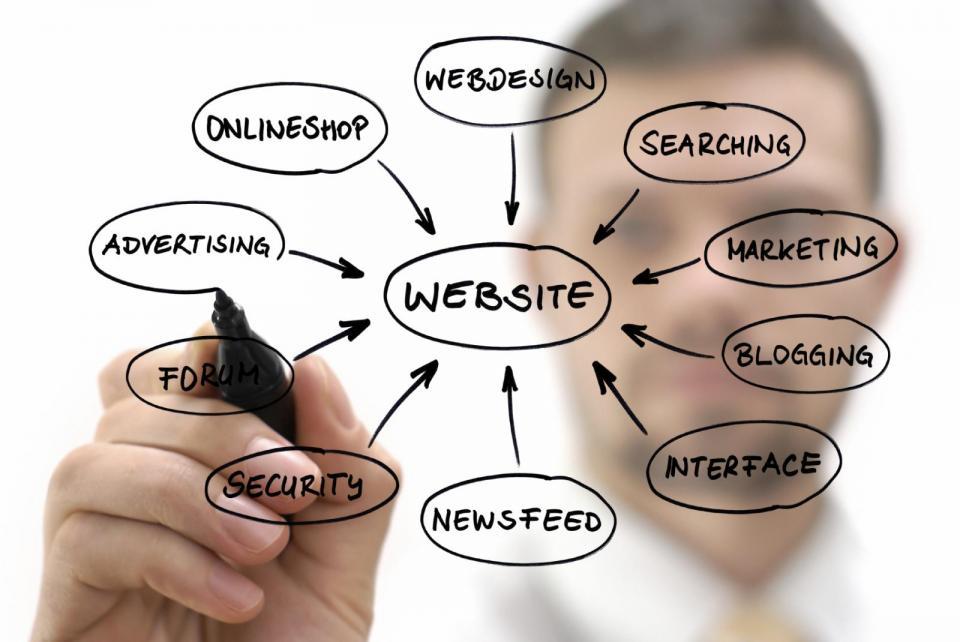 Бизнес план веб дизайна