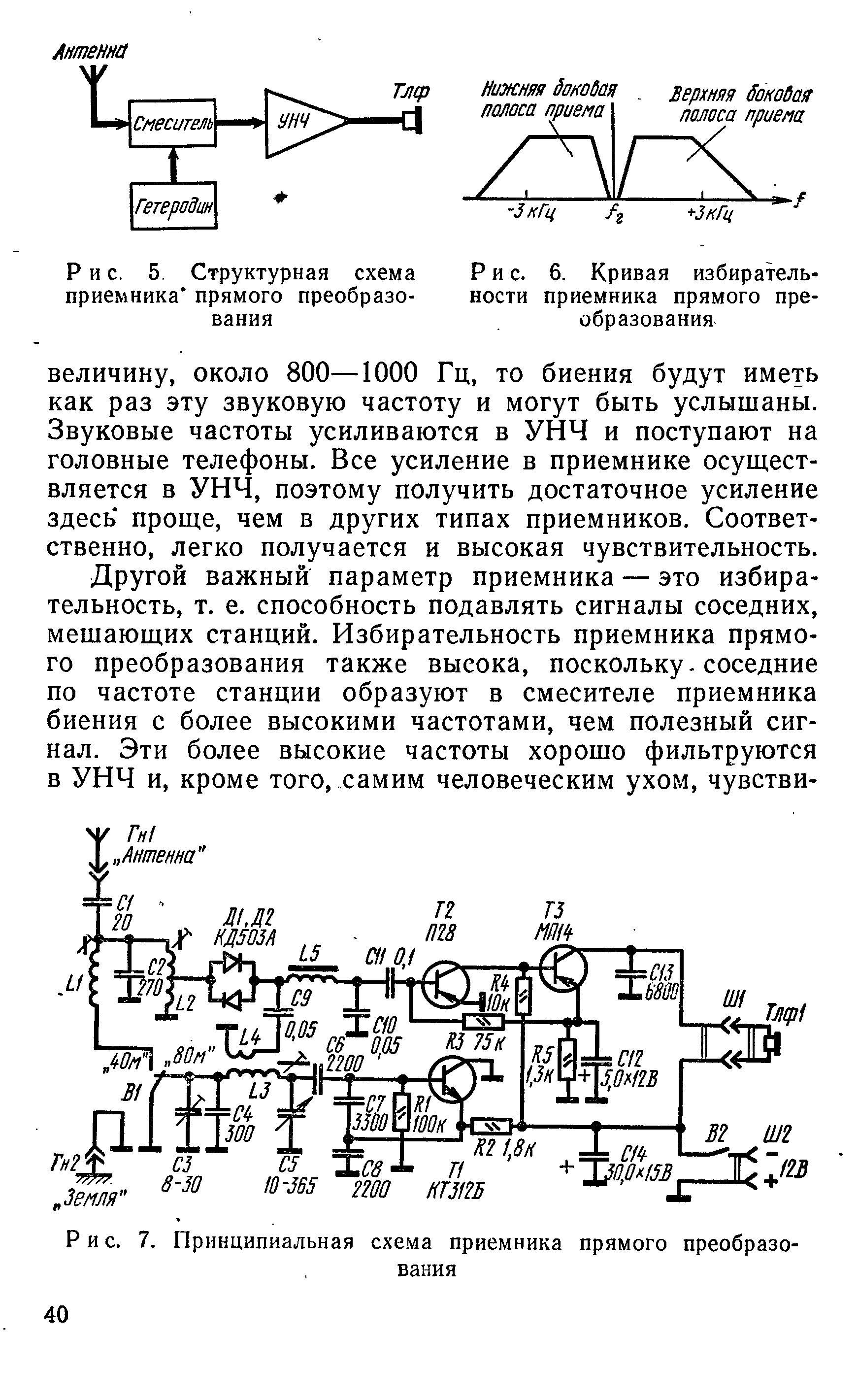Привет basilio схема не моя,ето схема В.Полякова,только не на наушники.Двухтрансформаторний унч как в схема приемника...