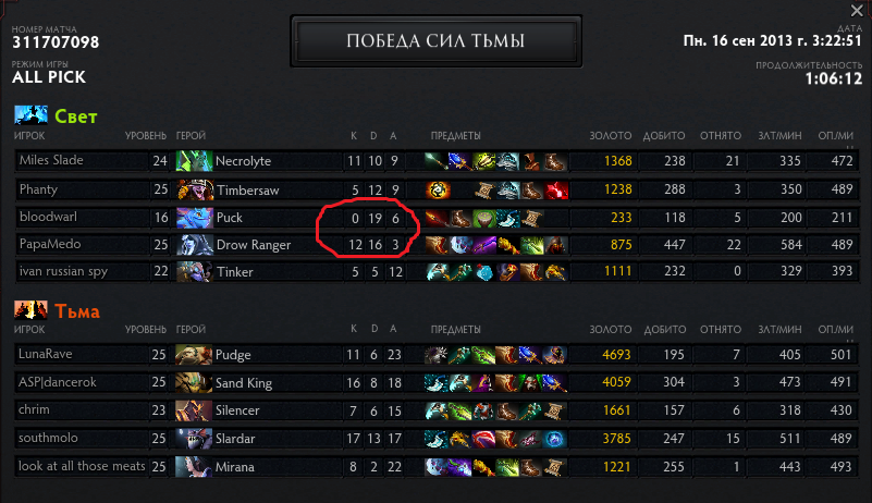 wtf only 3 reports ok let see archive dota2 dev