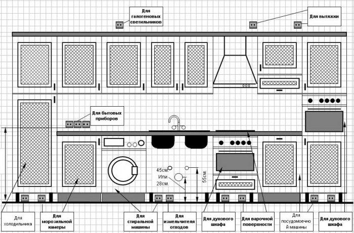 дизайн кухни своими руками - Кухня - Фотоальбомы - Дом и уют
