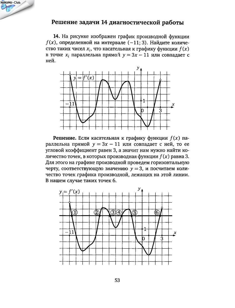 Презентация по предмету математика на тему: геометрический смысл производной в заданиях ким егэ