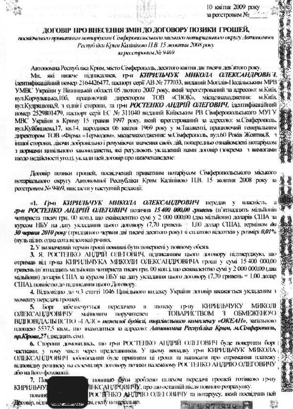 договор займа 2009