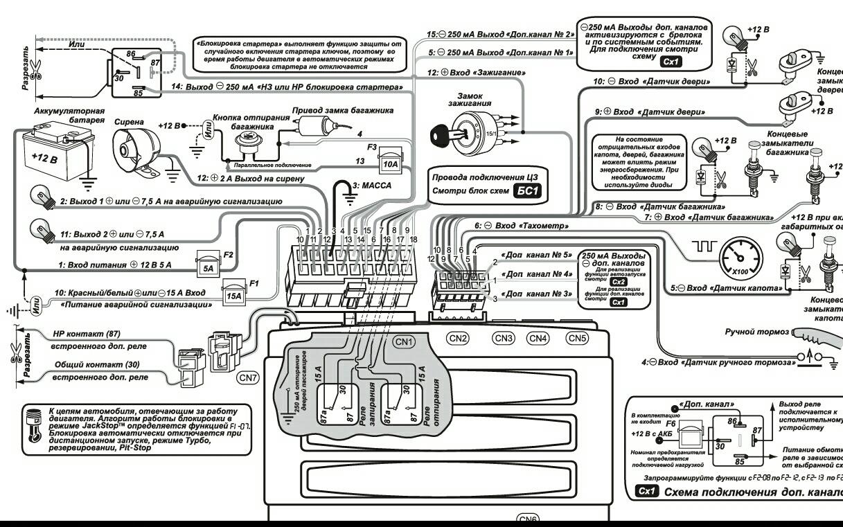 Logicar 1 схема по установке