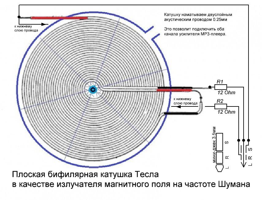 Катушка Тесла своими руками: схема и расчет