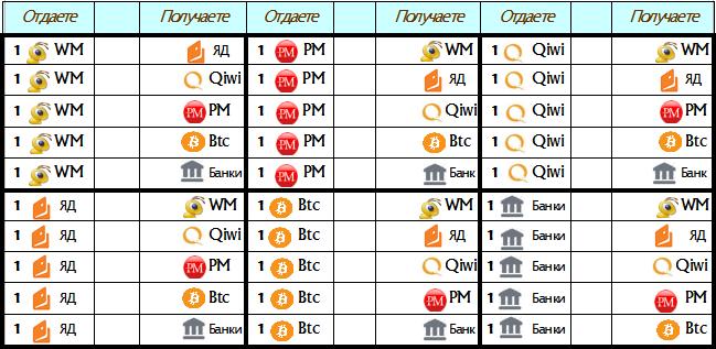 Інтернет-казино, які працюють з wmr Інтернет-казино для рублів